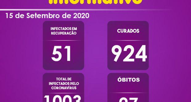 CovidMorroAgudo16-09-2020