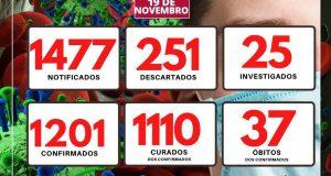 Covid20-11-2020