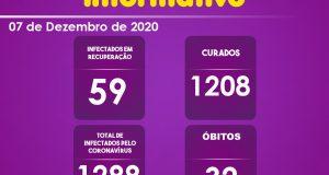 CovidMorroAgudo08-12-2020