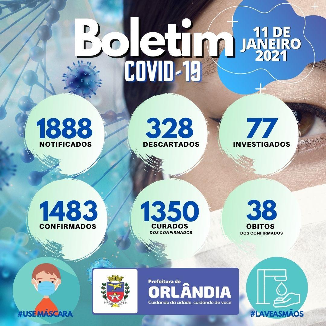 Covid11-01-2021