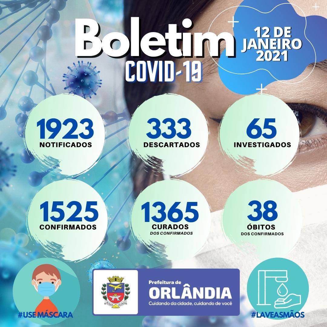 Covid12-01-2021