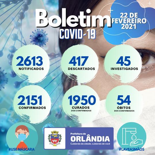Covid22-02-2021
